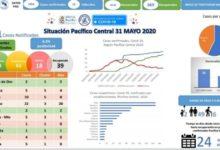 Photo of Aumenta a 13 los casos positivos en Puntarenas